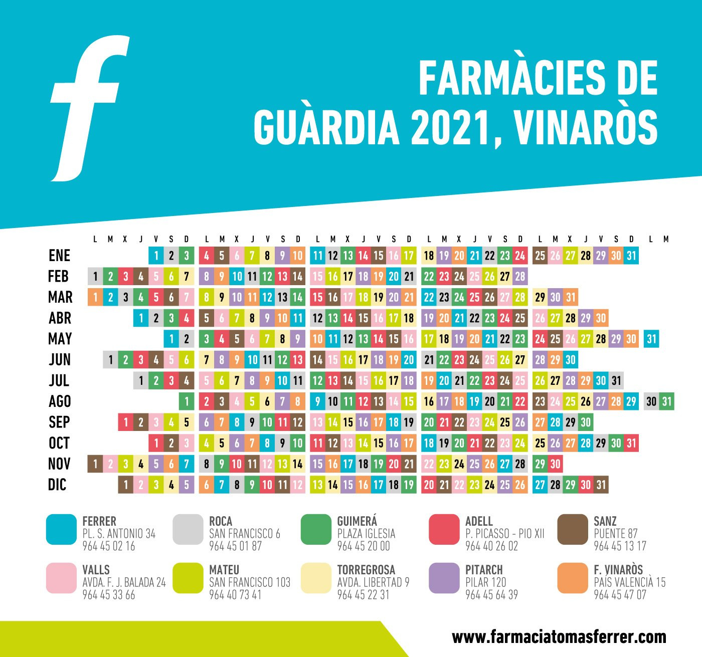 farmàcies de guàrdia a Vinaròs 2021